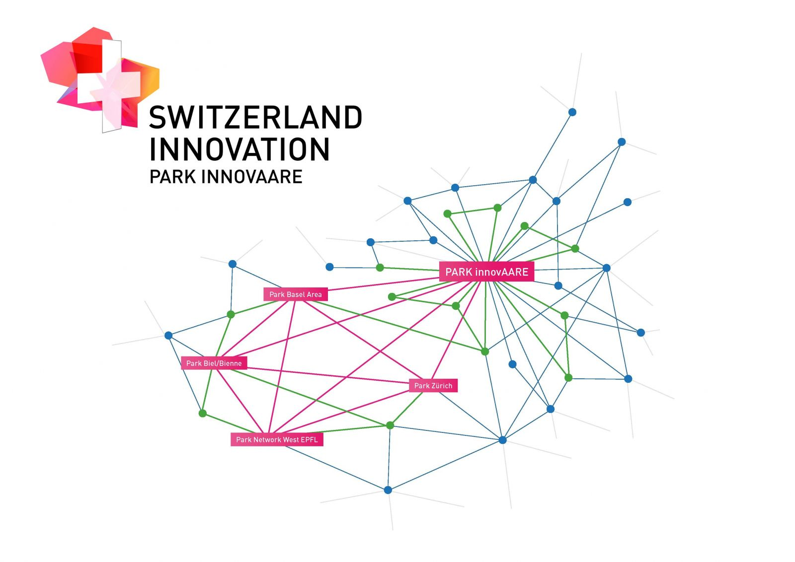 Switzerland Innovation - a strong network
